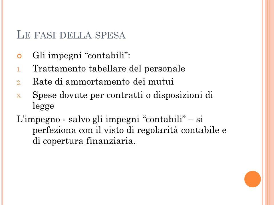 L E FASI DELLA SPESA Gli impegni contabili: 1. Trattamento tabellare del personale 2. Rate di ammortamento dei mutui 3. Spese dovute per contratti o d