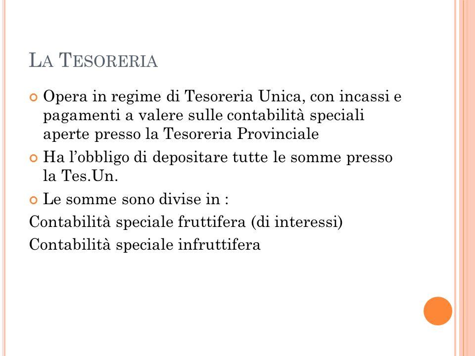 L A T ESORERIA Opera in regime di Tesoreria Unica, con incassi e pagamenti a valere sulle contabilità speciali aperte presso la Tesoreria Provinciale Ha lobbligo di depositare tutte le somme presso la Tes.Un.