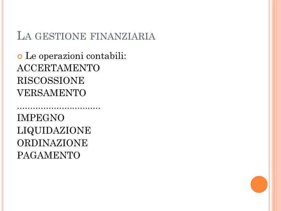 L A GESTIONE FINANZIARIA Le operazioni contabili: ACCERTAMENTO RISCOSSIONE VERSAMENTO................................ IMPEGNO LIQUIDAZIONE ORDINAZIONE