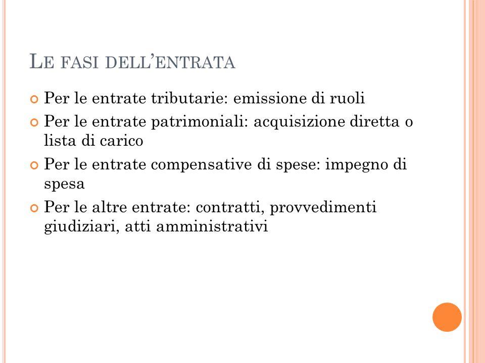 L A T ESORERIA Soggetti abilitati (art.