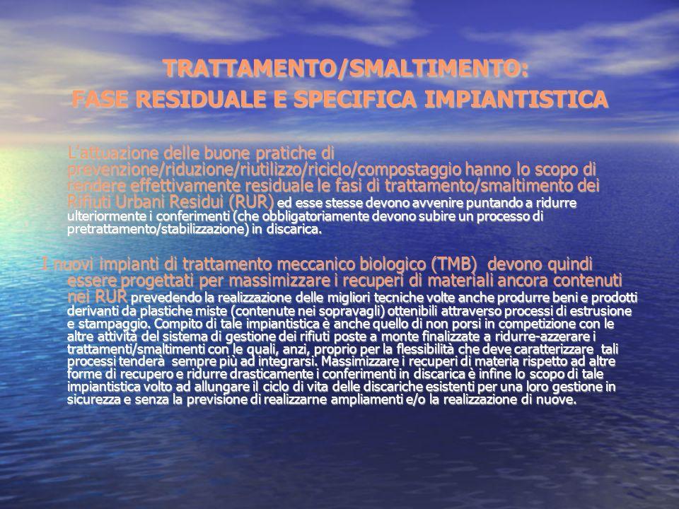TRATTAMENTO/SMALTIMENTO: FASE RESIDUALE E SPECIFICA IMPIANTISTICA TRATTAMENTO/SMALTIMENTO: FASE RESIDUALE E SPECIFICA IMPIANTISTICA L attuazione delle buone pratiche di prevenzione/riduzione/riutilizzo/riciclo/compostaggio hanno lo scopo di rendere effettivamente residuale le fasi di trattamento/smaltimento dei Rifiuti Urbani Residui (RUR) ed esse stesse devono avvenire puntando a ridurre ulteriormente i conferimenti (che obbligatoriamente devono subire un processo di pretrattamento/stabilizzazione) in discarica.