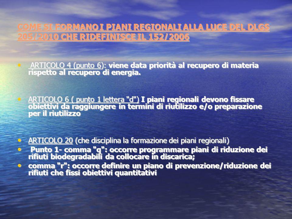 COME SI FORMANO I PIANI REGIONALI ALLA LUCE DEL DLGS 205/2010 CHE RIDEFINISCE IL 152/2006 ARTICOLO 4 (punto 6): viene data priorità al recupero di materia rispetto al recupero di energia.