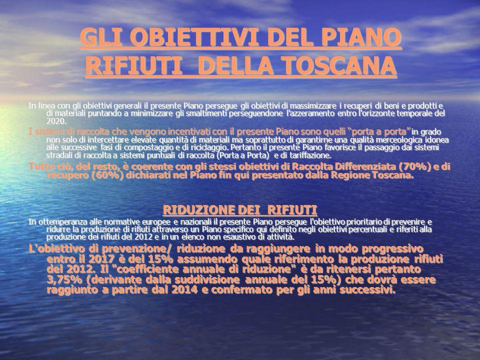 GLI OBIETTIVI DEL PIANO RIFIUTI DELLA TOSCANA In linea con gli obiettivi generali il presente Piano persegue gli obiettivi di massimizzare i recuperi