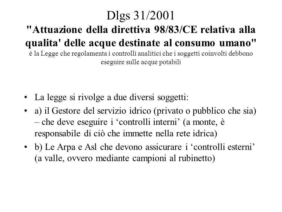 Dlgs 31/2001 Attuazione della direttiva 98/83/CE relativa alla qualita delle acque destinate al consumo umano è la Legge che regolamenta i controlli analitici che i soggetti coinvolti debbono eseguire sulle acque potabili La legge si rivolge a due diversi soggetti: a) il Gestore del servizio idrico (privato o pubblico che sia) – che deve eseguire i controlli interni (a monte, è responsabile di ciò che immette nella rete idrica) b) Le Arpa e Asl che devono assicurare i controlli esterni (a valle, ovvero mediante campioni al rubinetto)