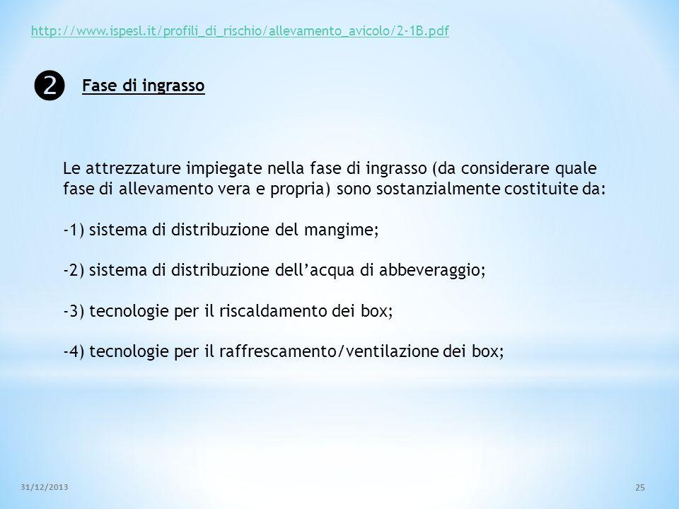 http://www.ispesl.it/profili_di_rischio/allevamento_avicolo/2-1B.pdf Le attrezzature impiegate nella fase di ingrasso (da considerare quale fase di al