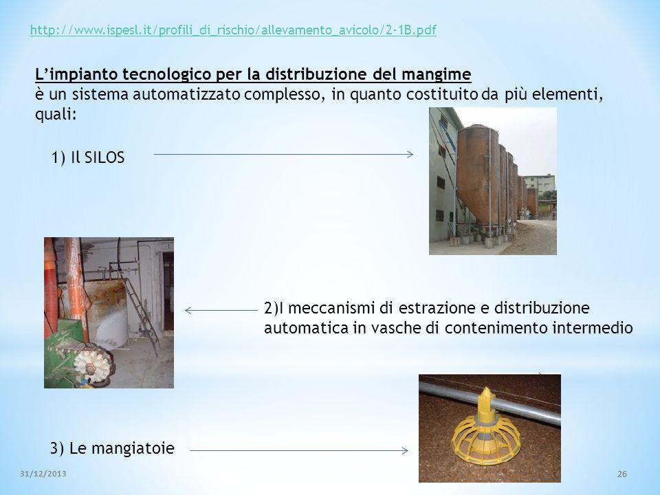 http://www.ispesl.it/profili_di_rischio/allevamento_avicolo/2-1B.pdf Limpianto tecnologico per la distribuzione del mangime è un sistema automatizzato