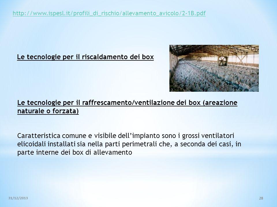 http://www.ispesl.it/profili_di_rischio/allevamento_avicolo/2-1B.pdf Le tecnologie per il riscaldamento dei box Le tecnologie per il raffrescamento/ve
