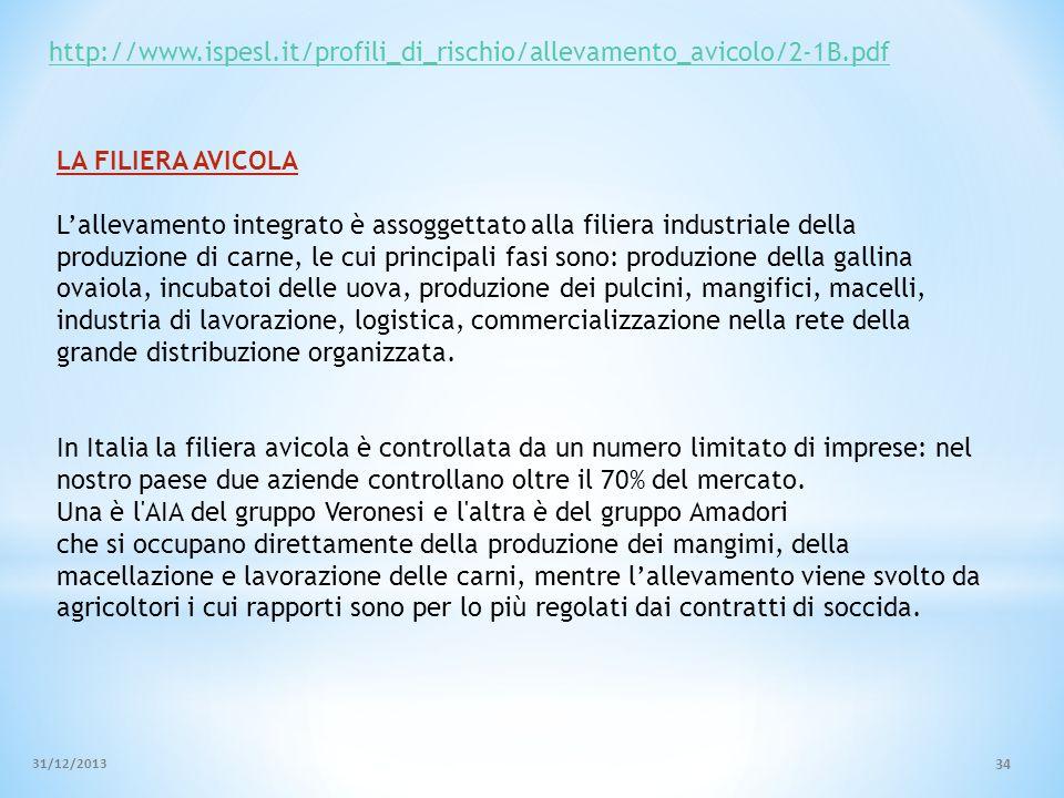 http://www.ispesl.it/profili_di_rischio/allevamento_avicolo/2-1B.pdf LA FILIERA AVICOLA Lallevamento integrato è assoggettato alla filiera industriale