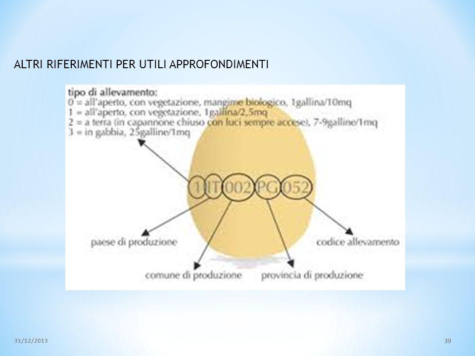 ALTRI RIFERIMENTI PER UTILI APPROFONDIMENTI 31/12/2013 39