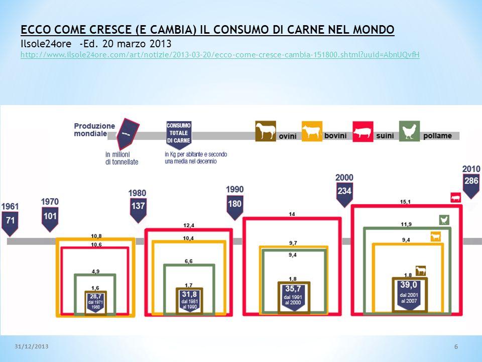 http://www.saicosamangi.info/ http://www.report.rai.it/dl/Report/puntata/ContentItem-bc4a32b1-da0b-4afb-a3a2- 57e0e7b7a6c2.html (CARNE: 17/05/2009) ALTRI RIFERIMENTI PER UTILI APPROFONDIMENTI 31/12/2013 37
