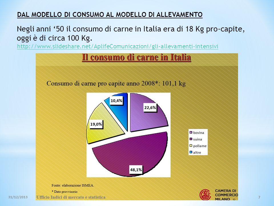 Negli anni 50 il consumo di carne in Italia era di 18 Kg pro-capite, oggi è di circa 100 Kg. http://www.slideshare.net/AplifeComunicazioni/gli-allevam