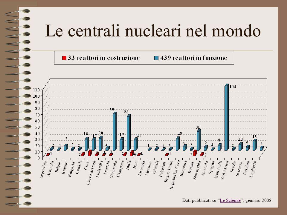 Le centrali nucleari nel mondo Dati pubblicati su Le Scienze, gennaio 2008.Le Scienze