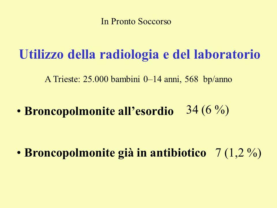In Pronto Soccorso Broncopolmonite allesordio Broncopolmonite già in antibiotico Utilizzo della radiologia e del laboratorio A Trieste: 25.000 bambini
