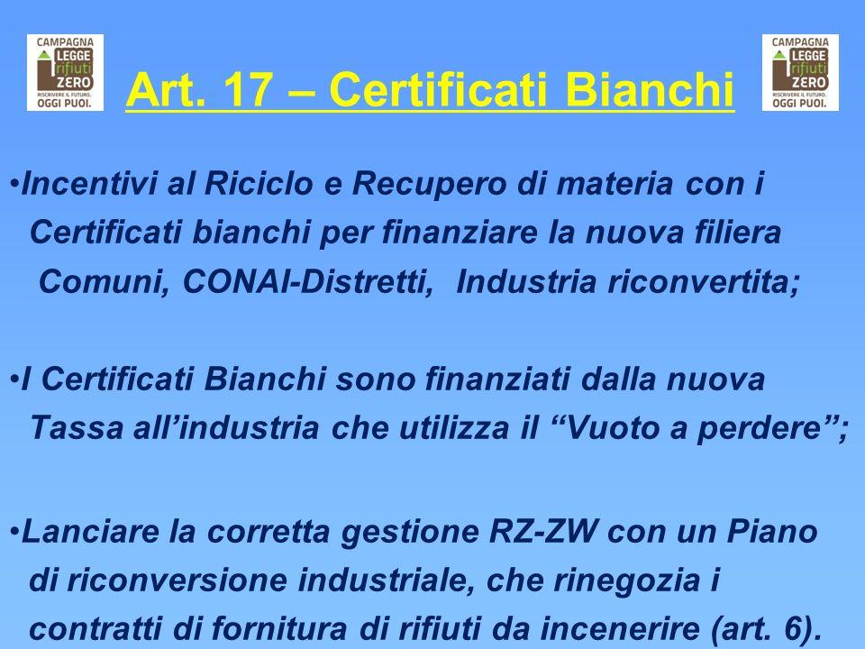 Art. 17 – Certificati Bianchi Incentivi al Riciclo e Recupero di materia con i Certificati bianchi per finanziare la nuova filiera Comuni, CONAI-Distr