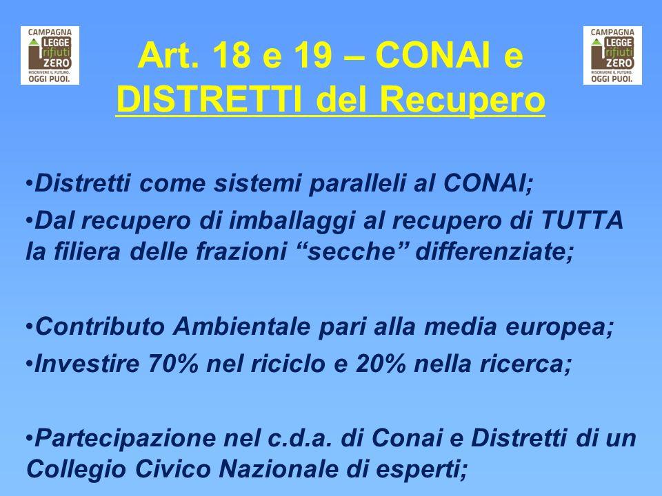 Art. 18 e 19 – CONAI e DISTRETTI del Recupero Distretti come sistemi paralleli al CONAI; Dal recupero di imballaggi al recupero di TUTTA la filiera de
