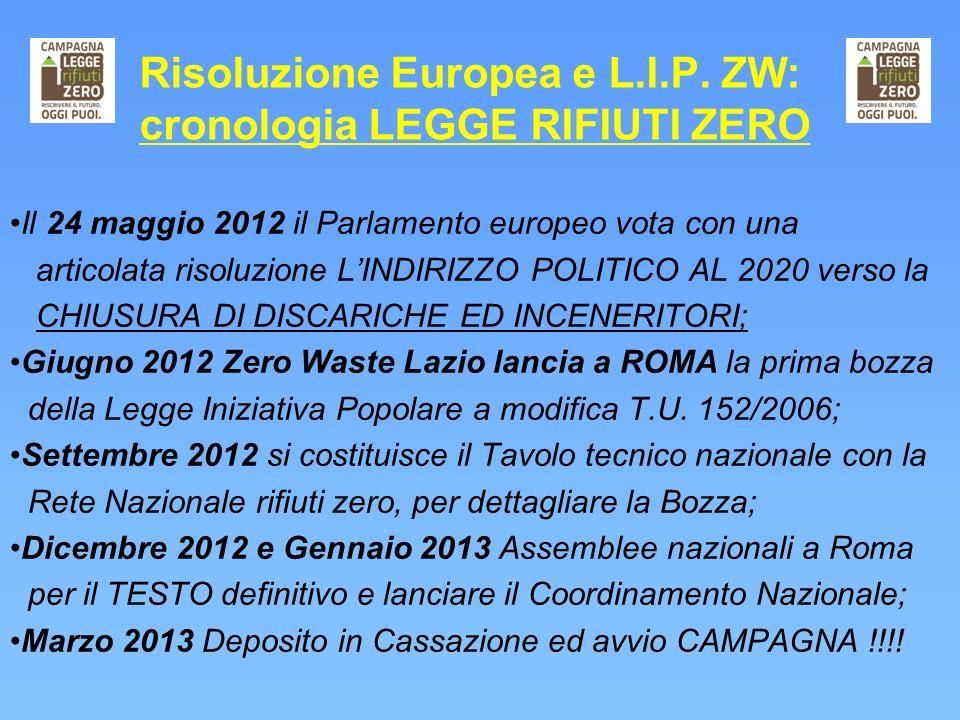 Risoluzione Europea e L.I.P. ZW: cronologia LEGGE RIFIUTI ZERO Il 24 maggio 2012 il Parlamento europeo vota con una articolata risoluzione LINDIRIZZO