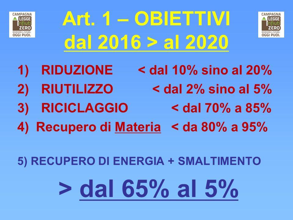 Art. 1 – OBIETTIVI dal 2016 > al 2020 1)RIDUZIONE < dal 10% sino al 20% 2)RIUTILIZZO < dal 2% sino al 5% 3)RICICLAGGIO < dal 70% a 85% 4) Recupero di