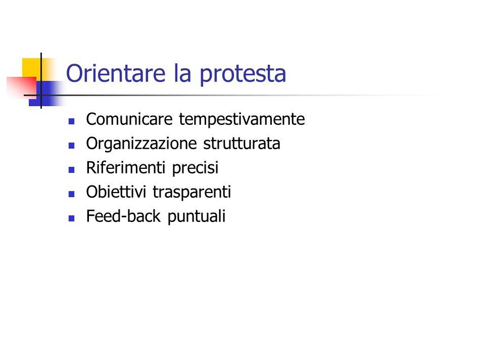 Orientare la protesta Comunicare tempestivamente Organizzazione strutturata Riferimenti precisi Obiettivi trasparenti Feed-back puntuali