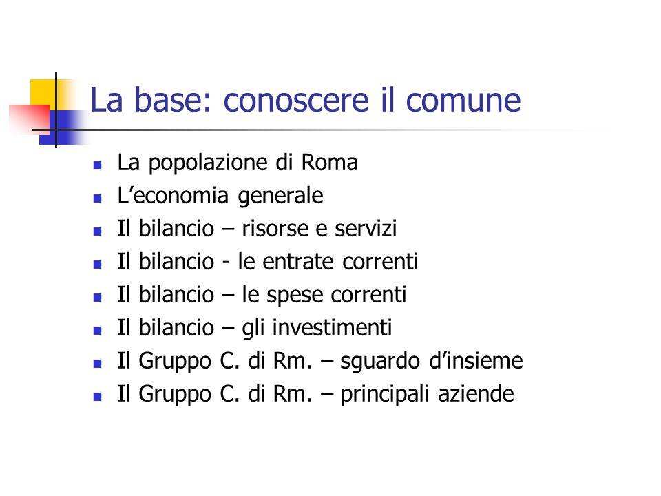 La base: conoscere il comune La popolazione di Roma Leconomia generale Il bilancio – risorse e servizi Il bilancio - le entrate correnti Il bilancio – le spese correnti Il bilancio – gli investimenti Il Gruppo C.