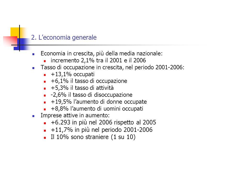 2. Leconomia generale Economia in crescita, più della media nazionale: incremento 2,1% tra il 2001 e il 2006 Tasso di occupazione in crescita, nel per