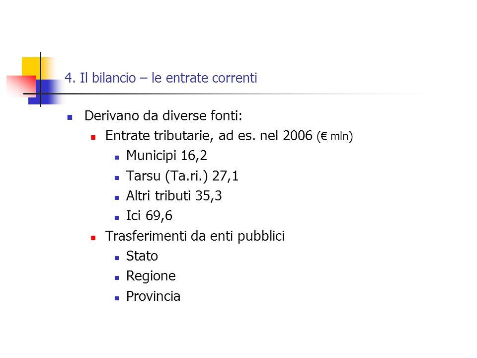Derivano da diverse fonti: Entrate tributarie, ad es. nel 2006 ( mln) Municipi 16,2 Tarsu (Ta.ri.) 27,1 Altri tributi 35,3 Ici 69,6 Trasferimenti da e