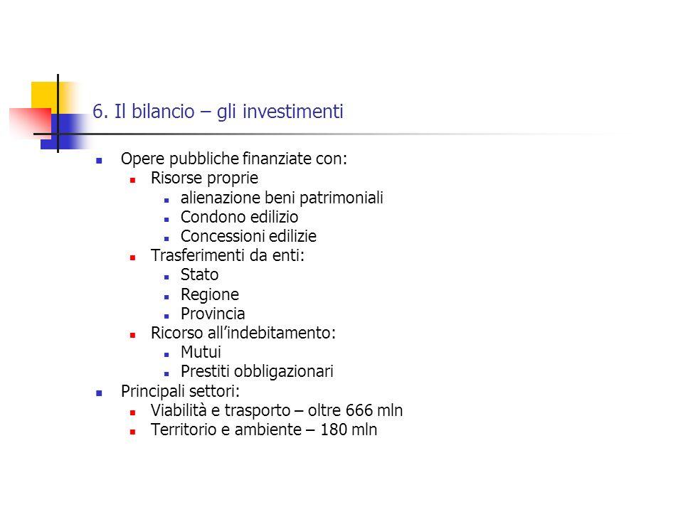 6. Il bilancio – gli investimenti Opere pubbliche finanziate con: Risorse proprie alienazione beni patrimoniali Condono edilizio Concessioni edilizie