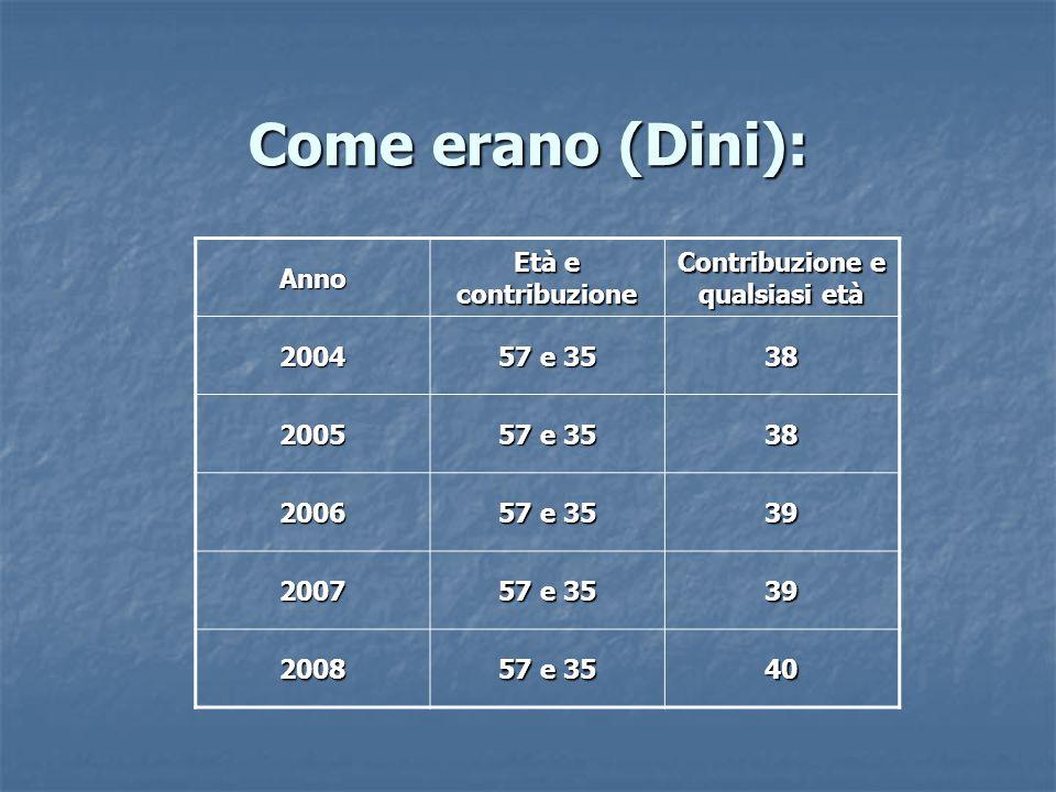 Come erano (Dini): Anno Età e contribuzione Contribuzione e qualsiasi età 2004 57 e 35 38 2005 38 2006 39 2007 39 2008 40