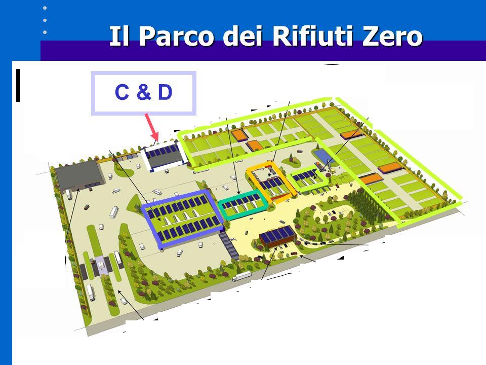 Il Parco dei Rifiuti Zero Il Parco dei Rifiuti Zero C & D