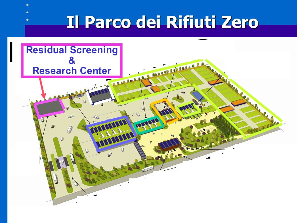 Il Parco dei Rifiuti Zero Il Parco dei Rifiuti Zero Residual Screening & Research Center