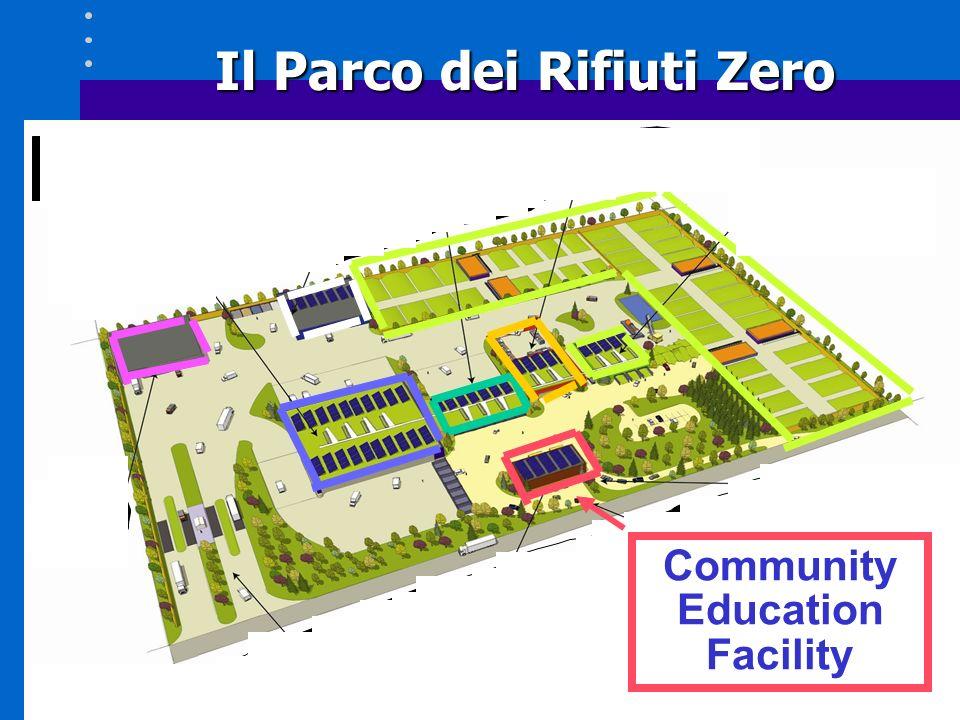 Il Parco dei Rifiuti Zero Il Parco dei Rifiuti Zero Community Education Facility