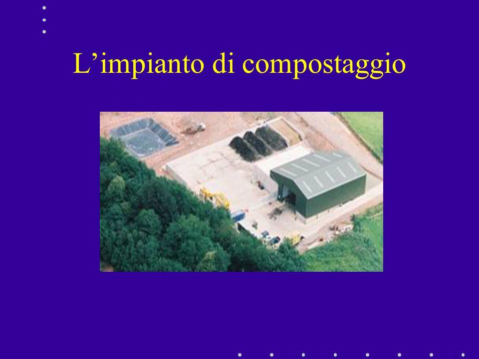Limpianto di compostaggio