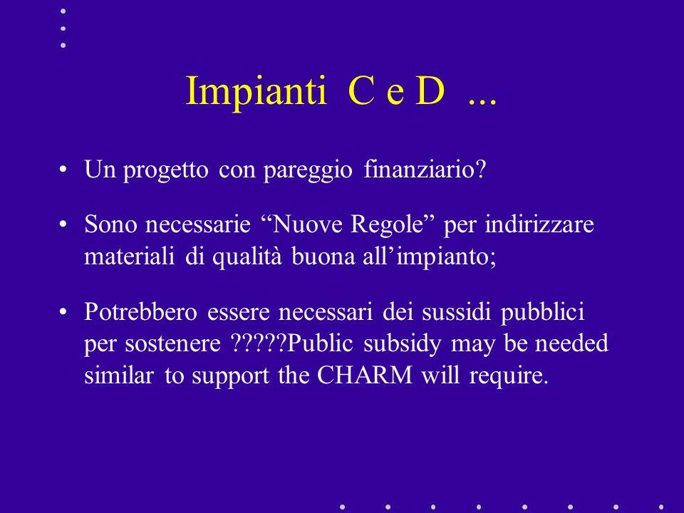 Impianti C e D... Un progetto con pareggio finanziario? Sono necessarie Nuove Regole per indirizzare materiali di qualità buona allimpianto; Potrebber