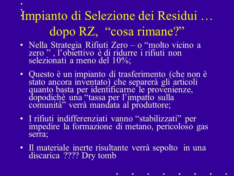 Impianto di Selezione dei Residui … dopo RZ, cosa rimane? Nella Strategia Rifiuti Zero – o molto vicino a zero, lobiettivo è di ridurre i rifiuti non