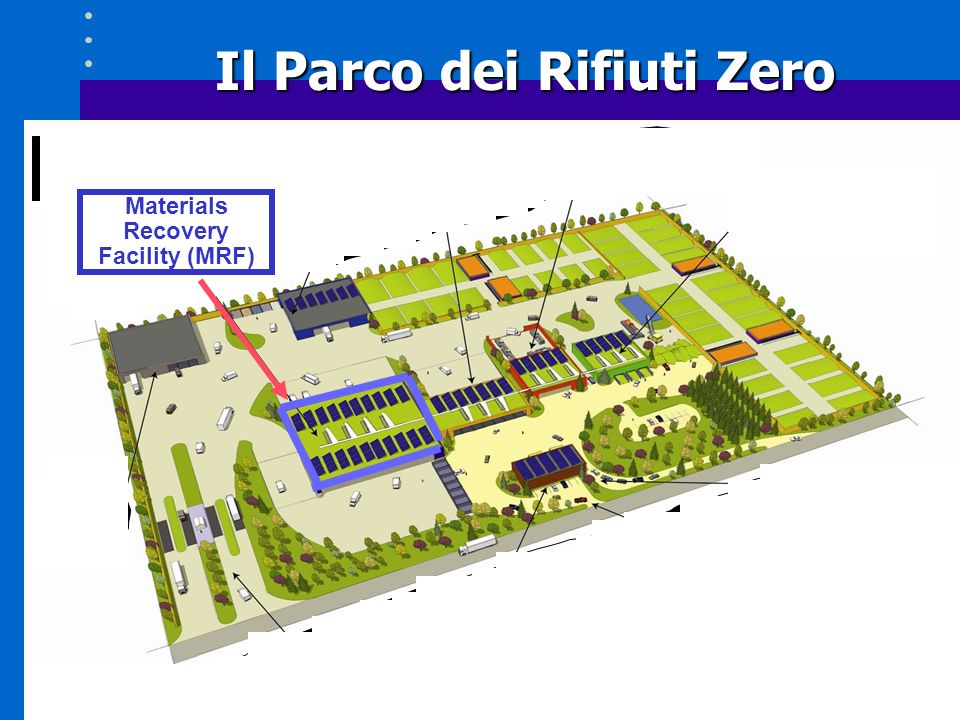 Il Parco dei Rifiuti Zero Il Parco dei Rifiuti Zero Center for Hard-to-Recycle Materials (CHARM)