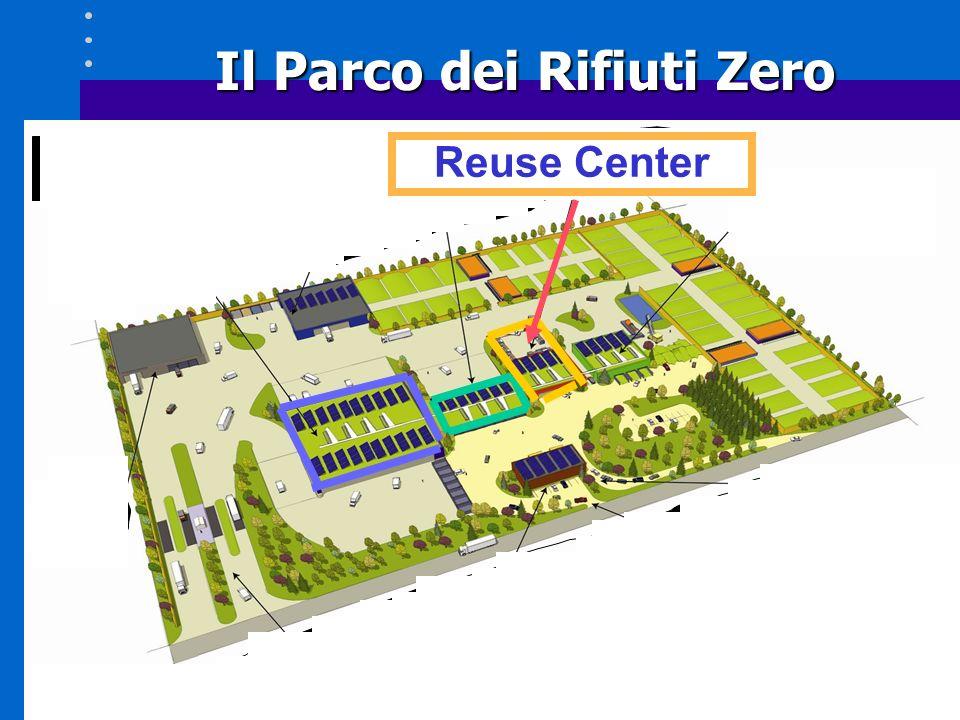 Il Parco dei Rifiuti Zero Il Parco dei Rifiuti Zero Reuse Center
