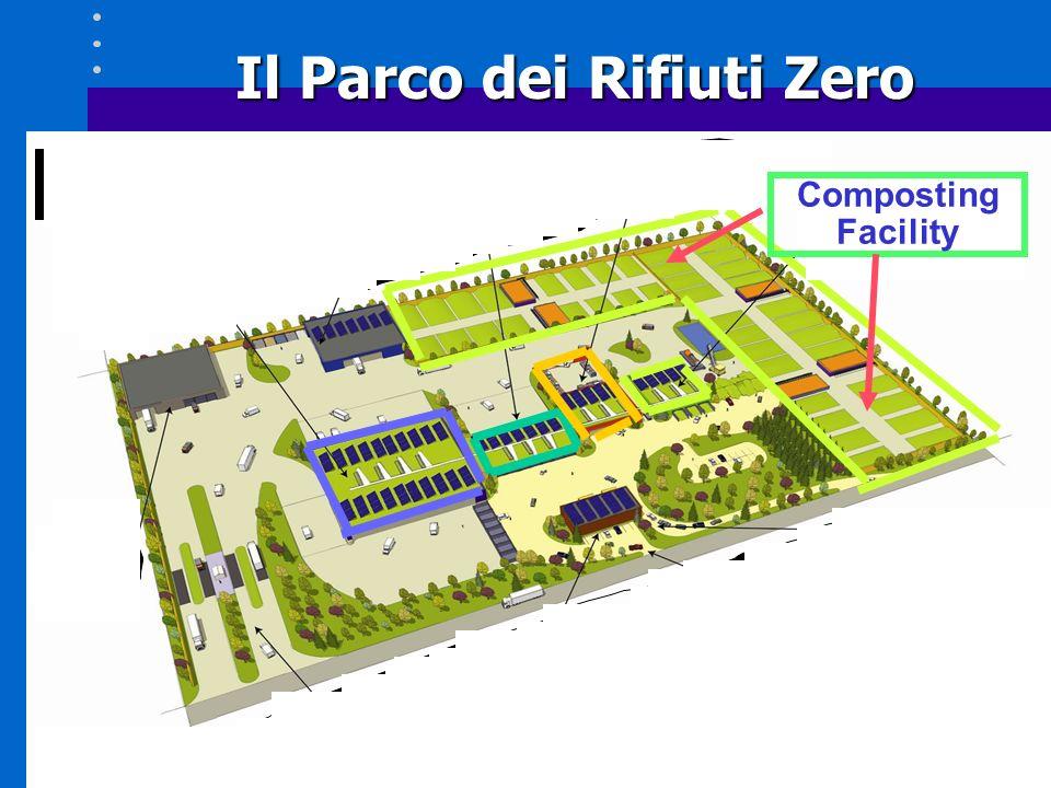Il Parco dei Rifiuti Zero Il Parco dei Rifiuti Zero Composting Facility