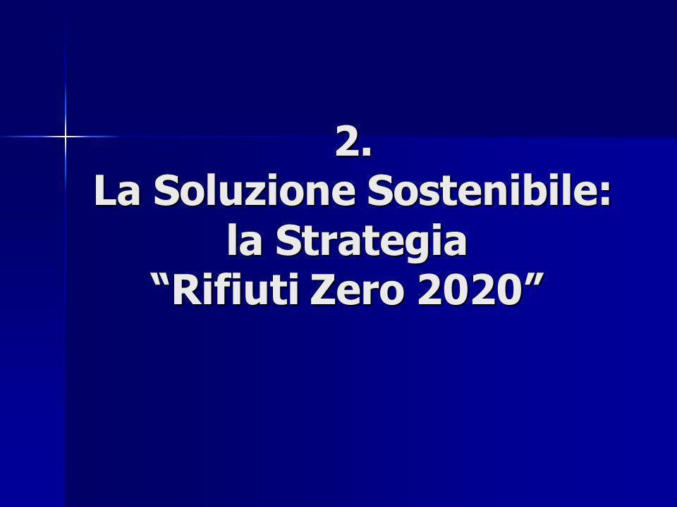 2.La Soluzione Sostenibile: la Strategia Rifiuti Zero 2020 2.
