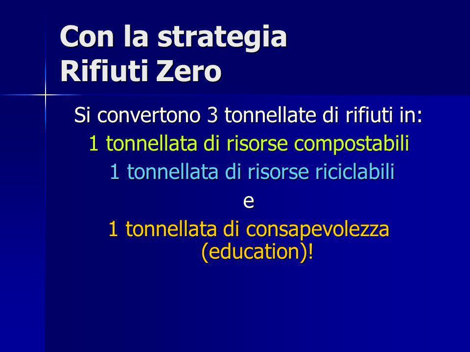 Con la strategia Rifiuti Zero Si convertono 3 tonnellate di rifiuti in: 1 tonnellata di risorse compostabili 1 tonnellata di risorse riciclabili 1 tonnellata di risorse riciclabilie 1 tonnellata di consapevolezza (education)!