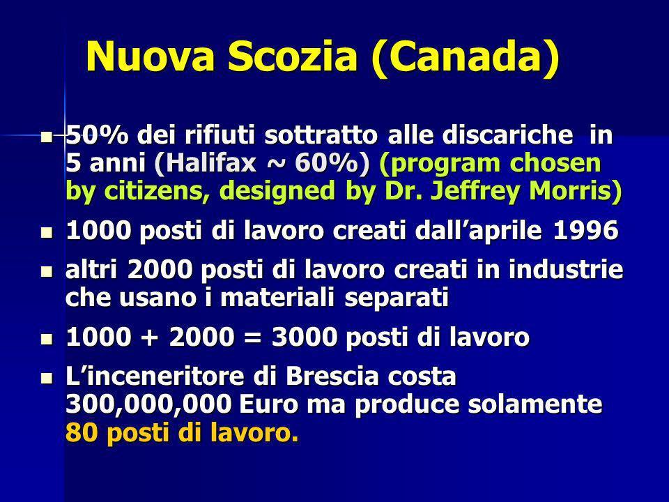 Nuova Scozia (Canada) 50% dei rifiuti sottratto alle discariche in 5 anni (Halifax ~ 60%) (program chosen by citizens, designed by Dr.
