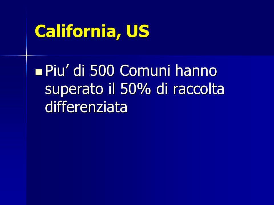 California, US Piu di 500 Comuni hanno superato il 50% di raccolta differenziata Piu di 500 Comuni hanno superato il 50% di raccolta differenziata