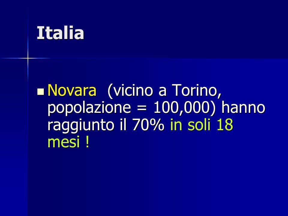 Italia Novara (vicino a Torino, popolazione = 100,000) hanno raggiunto il 70% in soli 18 mesi .