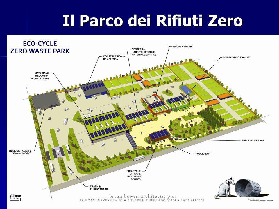 Il Parco dei Rifiuti Zero Il Parco dei Rifiuti Zero