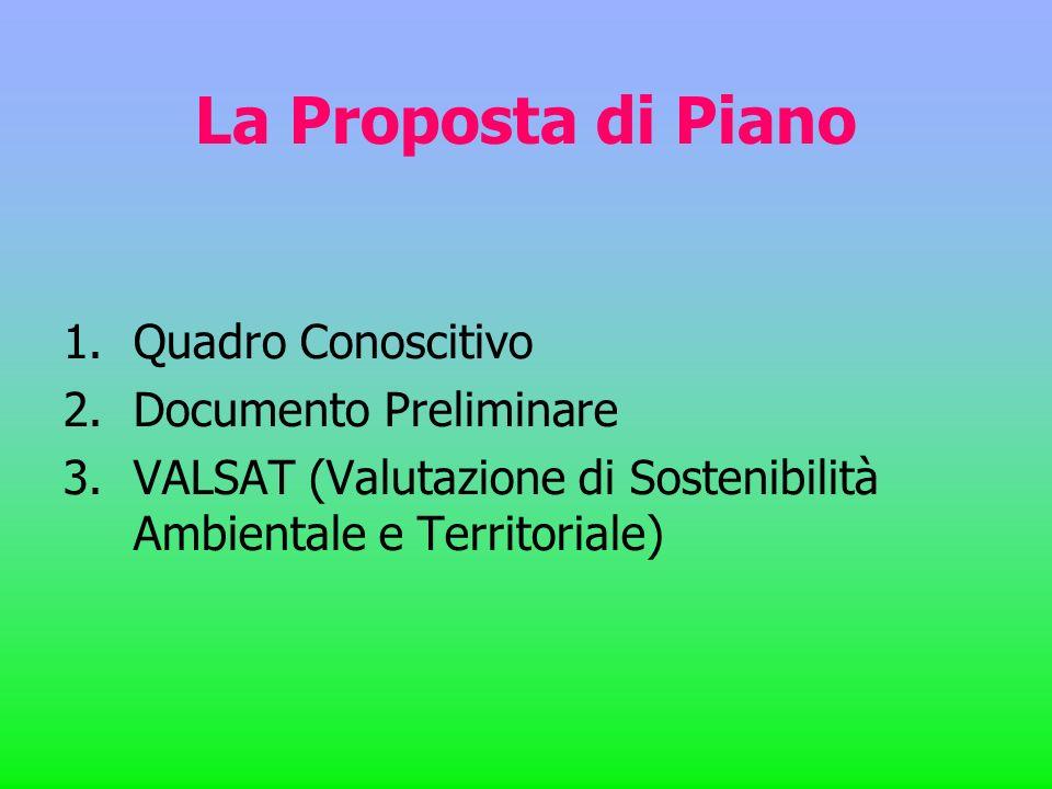 La Proposta di Piano 1.Quadro Conoscitivo 2.Documento Preliminare 3.VALSAT (Valutazione di Sostenibilità Ambientale e Territoriale)