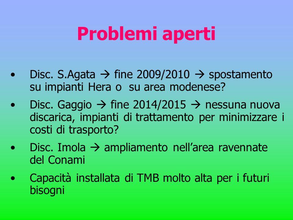 Problemi aperti Disc. S.Agata fine 2009/2010 spostamento su impianti Hera o su area modenese? Disc. Gaggio fine 2014/2015 nessuna nuova discarica, imp