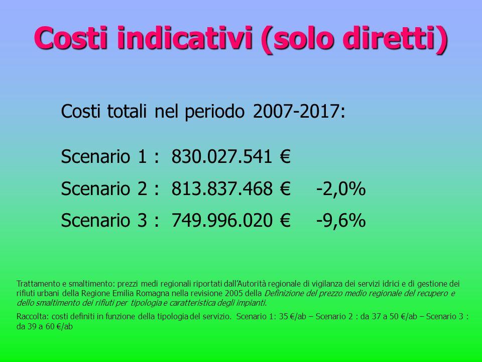 Costi indicativi (solo diretti) Costi totali nel periodo 2007-2017: Scenario 1 : 830.027.541 Scenario 2 : 813.837.468 -2,0% Scenario 3 : 749.996.020 -