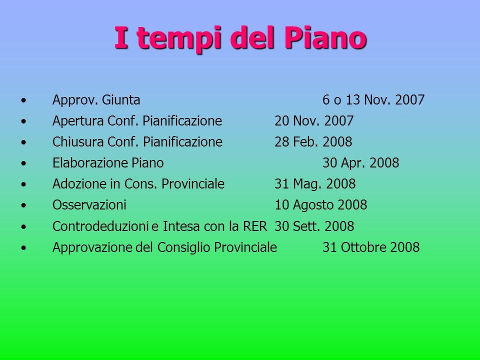 I tempi del Piano Approv. Giunta6 o 13 Nov. 2007 Apertura Conf. Pianificazione20 Nov. 2007 Chiusura Conf. Pianificazione28 Feb. 2008 Elaborazione Pian