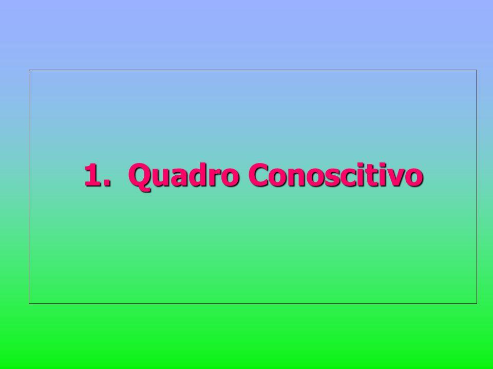 1.Quadro Conoscitivo