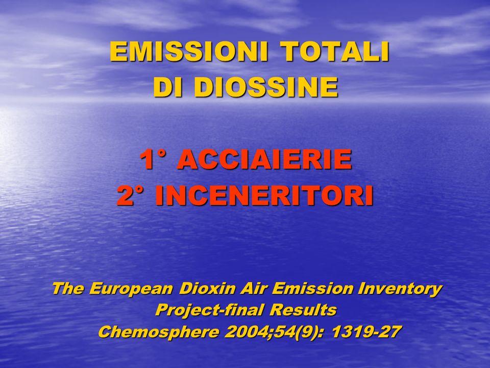 EMISSIONI TOTALI EMISSIONI TOTALI DI DIOSSINE 1° ACCIAIERIE 2° INCENERITORI The European Dioxin Air Emission Inventory Project-final Results Chemosphe