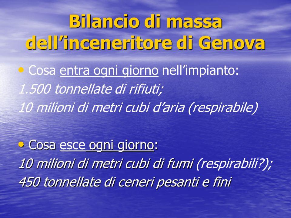 Bilancio di massa dellinceneritore di Genova Cosa entra ogni giorno nellimpianto: 1.500 tonnellate di rifiuti; 10 milioni di metri cubi daria (respira