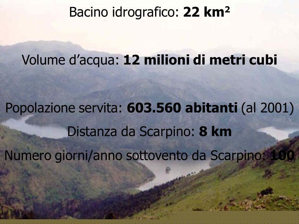 Bacino idrografico: 22 km 2 Volume dacqua: 12 milioni di metri cubi Popolazione servita: 603.560 abitanti (al 2001) Distanza da Scarpino: 8 km Numero